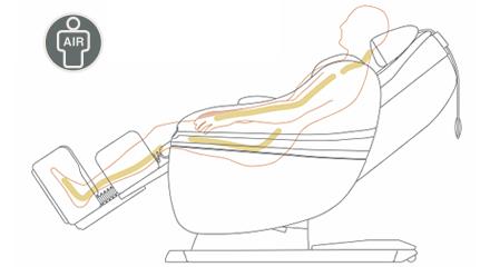 масаж чрез въздушно налягане