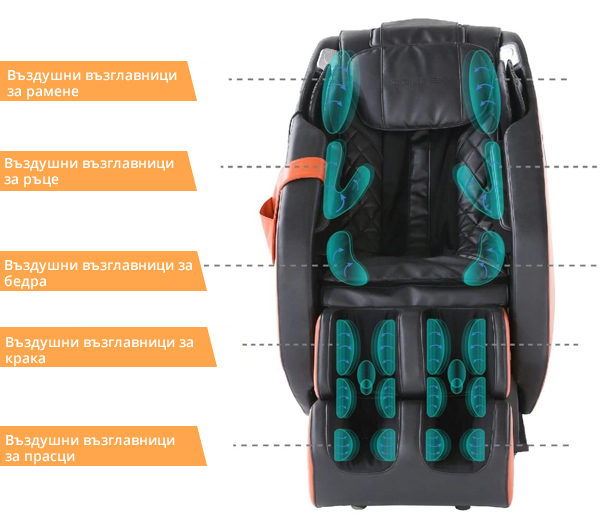 Сканиране на масажен стол Komoder Everest