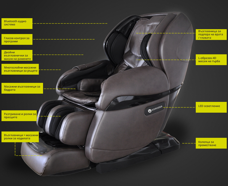 Комодер Luxury с Нулева гравитация