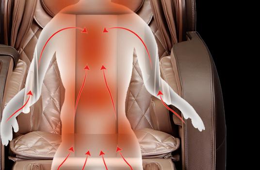 Оборудван с нагряваща система за гърба и краката